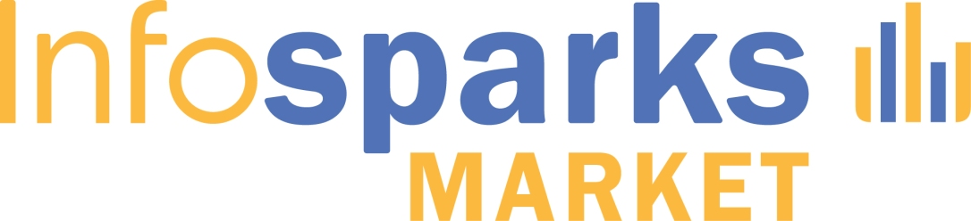 IRES-Infosparks-Market-Logo