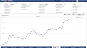 IRES-Infosparks-Screenshot