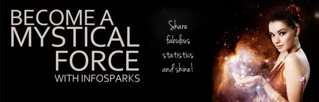 InfoSparksBlog